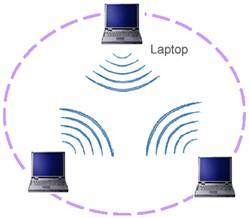 عنوان لاتین: Mobile Software Agents for Wireless NetworkMapping and Dynamic Routing  عنوان مقاله به فارسی : عوامل نرم افزار تلفن همراه برای بی سیم نقشه برداری شبکه و مسیریابی پویا  [مقاله : IEEE ]